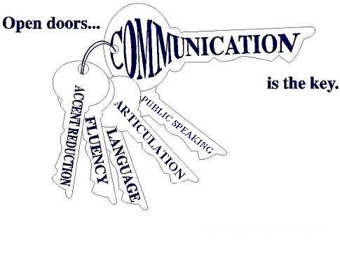 develop-communication-skills